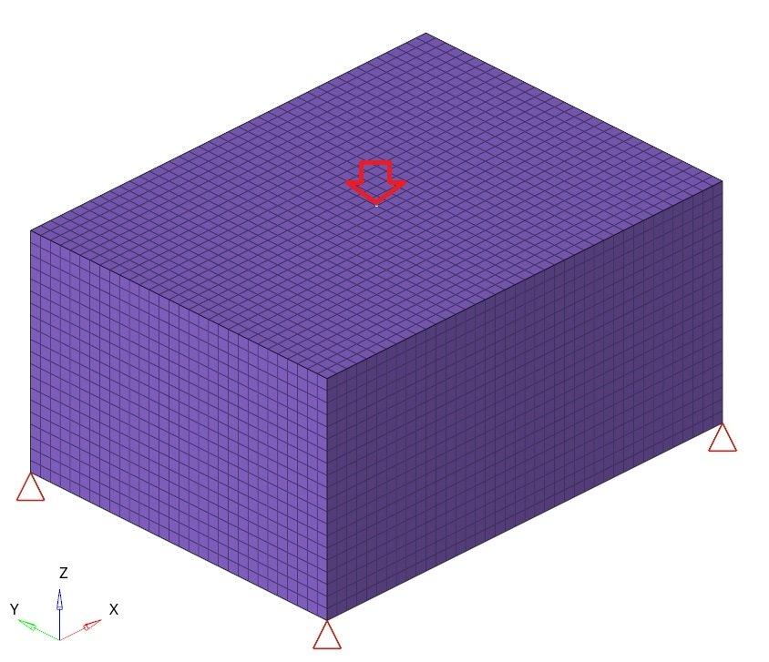 箱型のシェルモデルに75Hzで加振