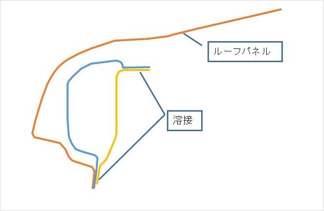 図2 以前の溶接部の見えない構造