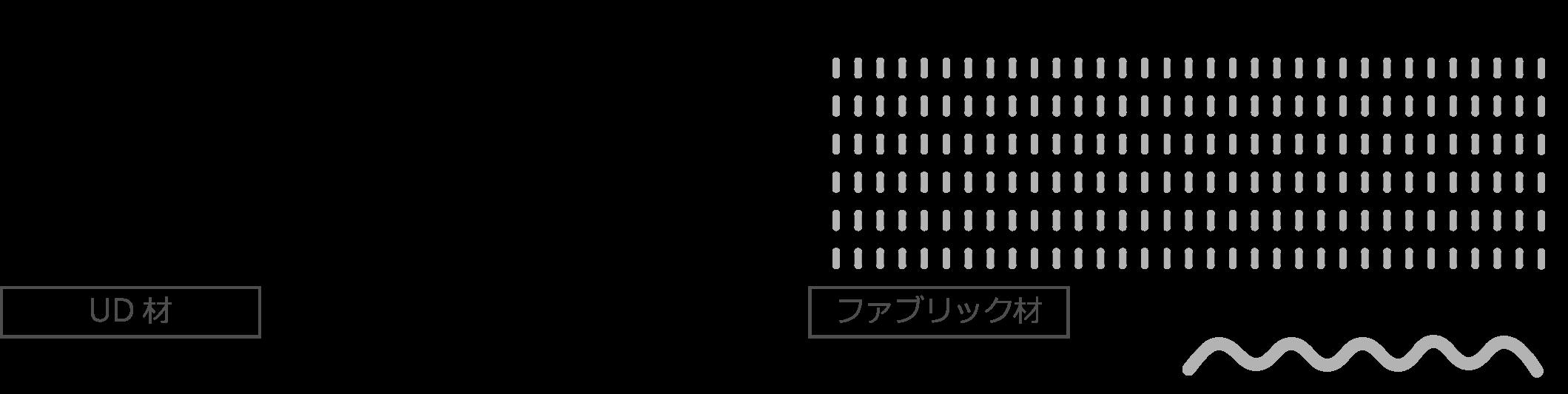 CFRPモノコックボディ