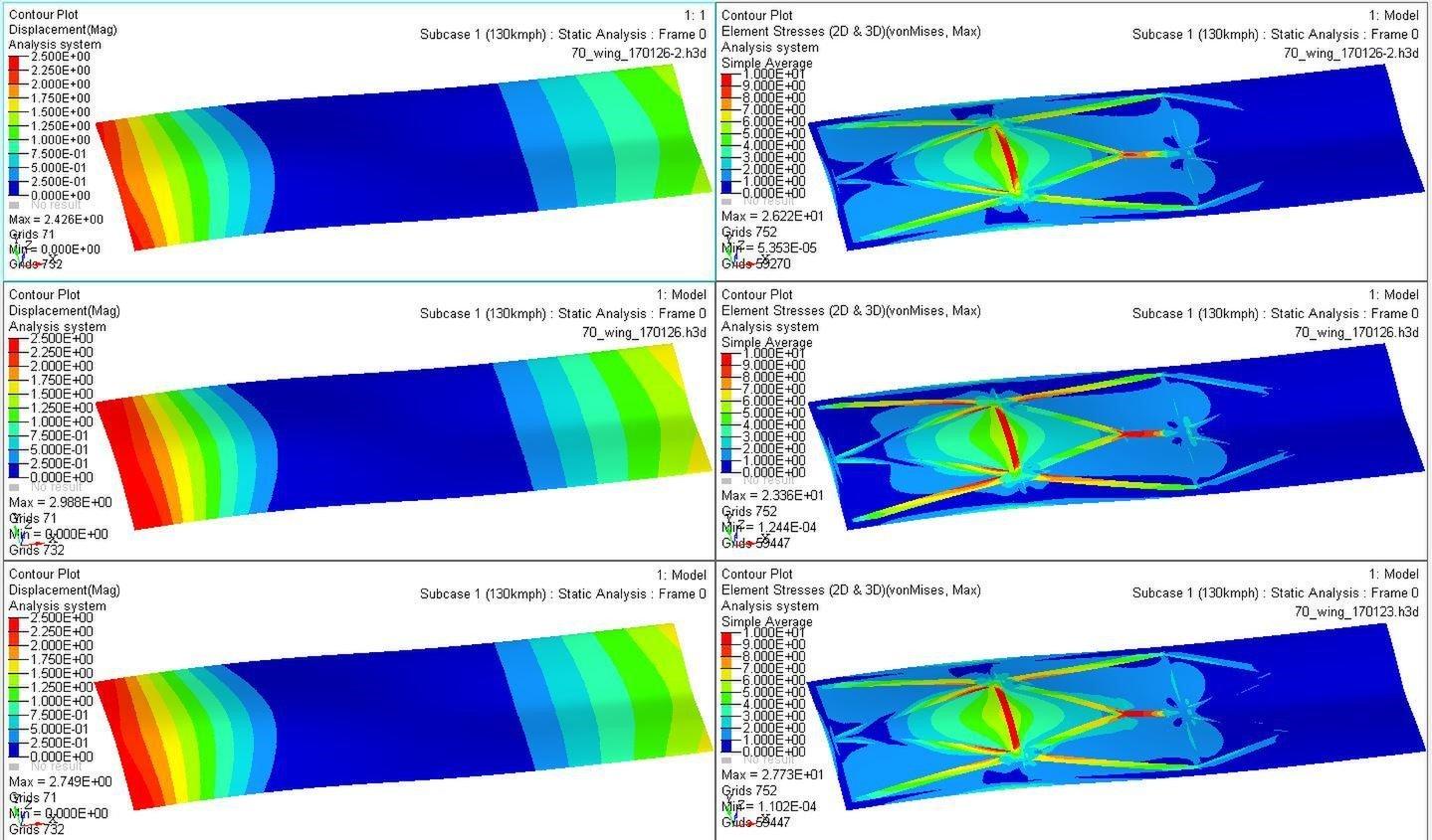 ソーラーカーのソーラーパネル羽の構造解析結果(縦方向の補強UD材なし)