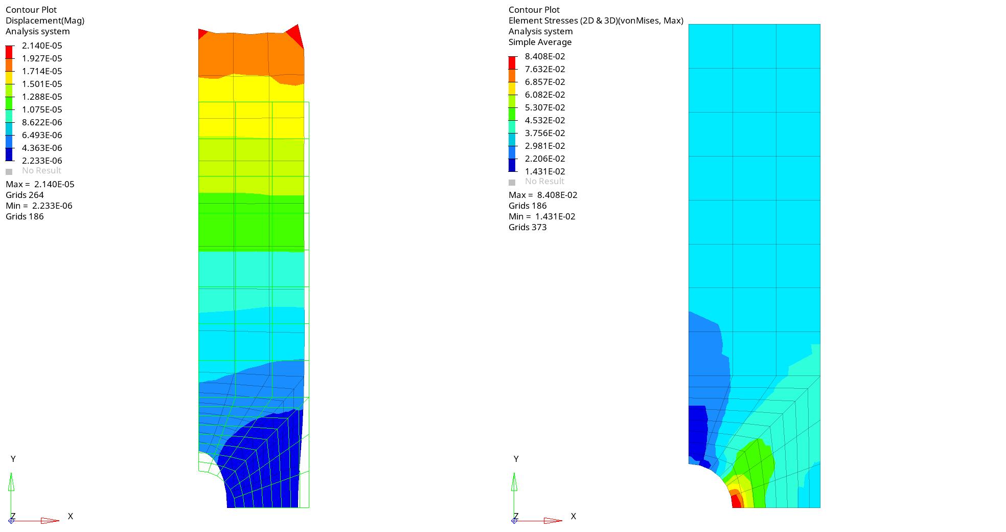 円孔板での応力解析