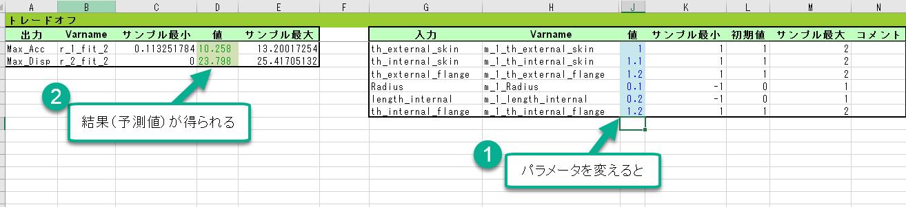 エクセルによる1D予測モデル