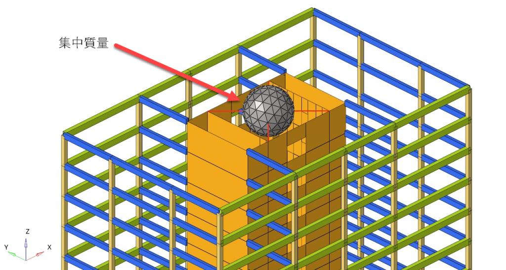 100tonの集中質量を最上階中央部に水平方向バネで接続