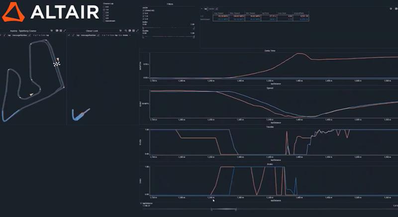 レースデータのモニタリング