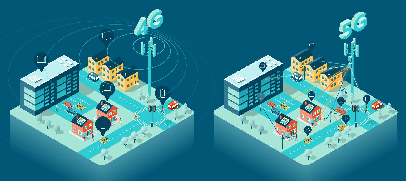 4G ネットワークとアクティブ指向性アンテナを備えた 5G 都市への設置との比較