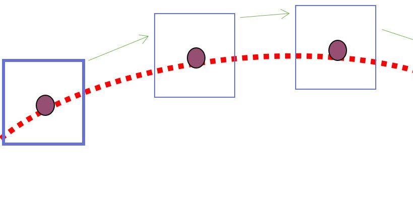 ゴルフボールの流体解析