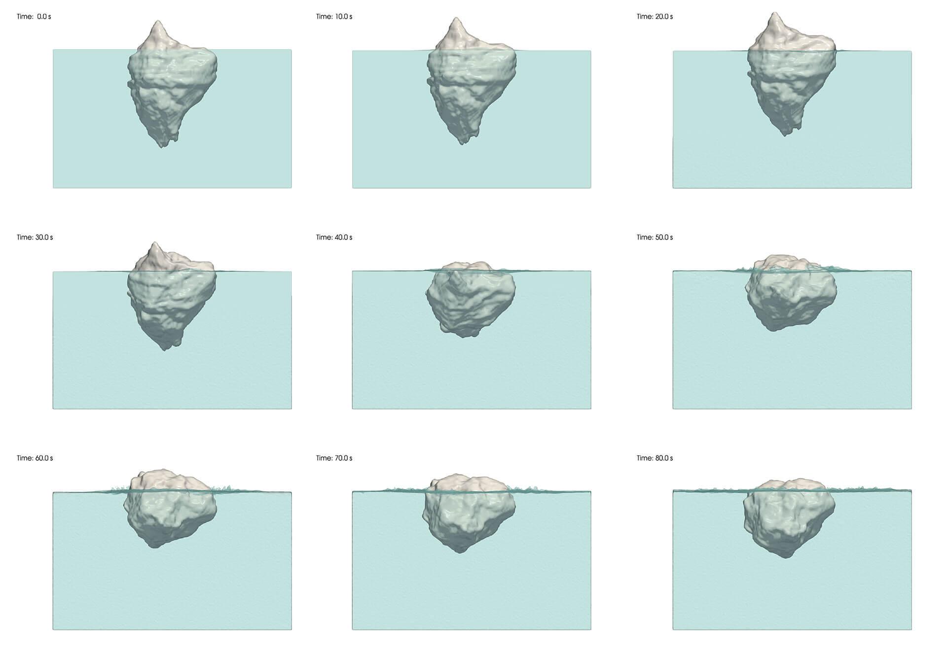 図3:最初の80秒間の氷山の動き